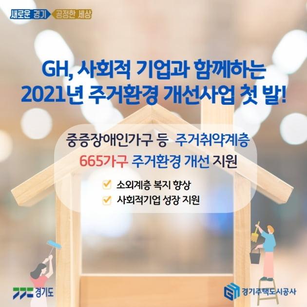 GH, 올해 32억5000만원 투입해 '취약계층 주거환경개선사업 추진'