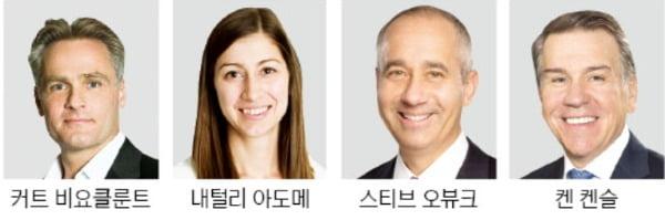 """""""카지노·실버타운에 분산투자 하라"""""""