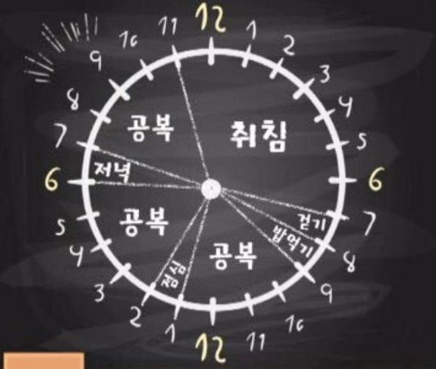 시우민이 공개한 다이어트 일과표/사진='마이리틀엑소티비' 영상 캡처