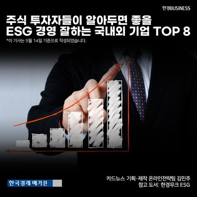[영상 뉴스] 주식 투자자들이 알아두면 좋을 ESG 경영 잘하는 국내외 기업 TOP 8