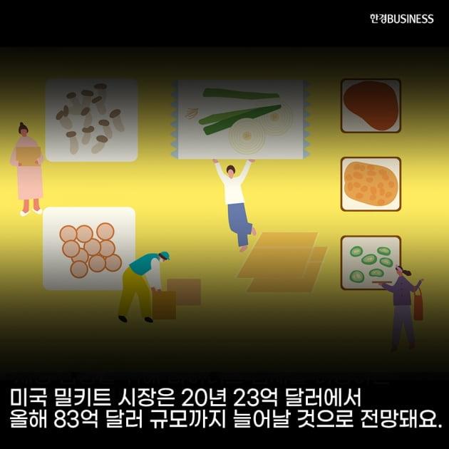 [영상 뉴스] 코로나19로 성인 10명 중 4명은 '확찐자'... 날로 진화하는 다이어트 산업