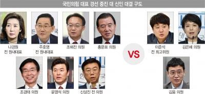 '한국판 마크롱' 되겠다는 국민의힘 '3040' 당권 도전자, 조건 갖췄나 [홍영식의 정치판]