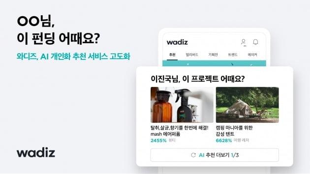 △와디즈, AI 개인화 추천 서비스 고도화.