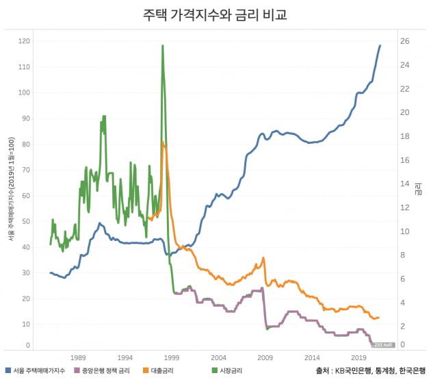 /그래프=신현보 한경닷컴 기자