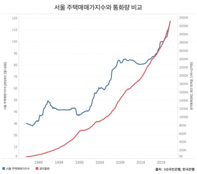 그래프=신현보 한경닷컴 기자