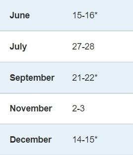 미국 연방공개시장위원회(FOMC)의 향후 정례회의 일정. 6주일마다 열리는 게 관행으로 정착했다.