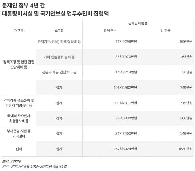 표=신현보 한경닷컴 기자