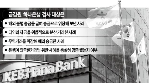 [단독] 금감원, 은행권 '코인 불법송금' 들여다본다