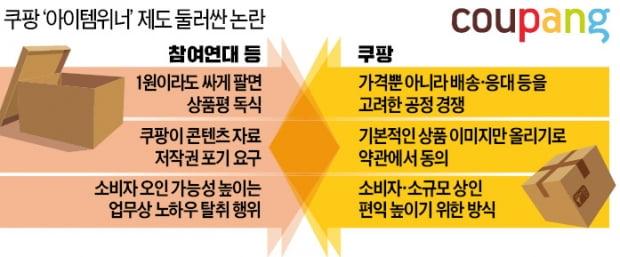 쿠팡 오픈마켓 상품 '우선 노출' 논란
