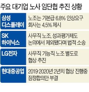 사라지는 '파업 무풍지대'…삼성디스플레이, 창사 첫 파업 위기