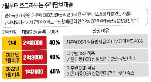 """""""'9억 로또' 아파트면 뭐합니까""""…청약 포기 선언하는 이유"""