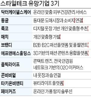 브랜디·동글…유망테크기업에 10곳 뽑혀