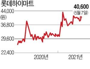 롯데하이마트, 창사 첫 자사주 47만주 매입
