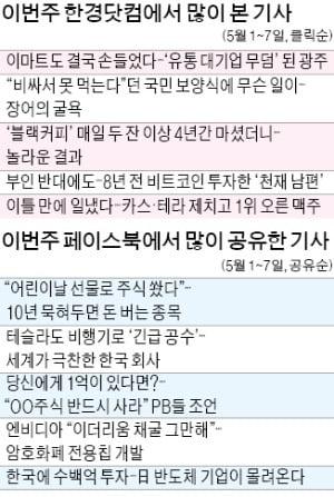 [클릭! 한경] 이마트도 손들었다…'유통기업 무덤' 광주