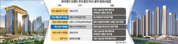 """눈 높아진 부산 재건축…""""강남처럼 아크로·써밋 짓자"""""""