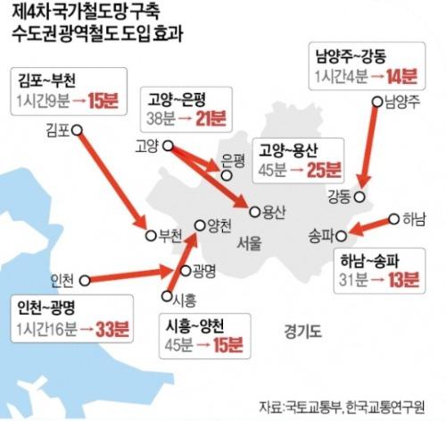 서울 출퇴근 '꿈의 30분'…4차 철도망 따라 경기·인천이 달린다