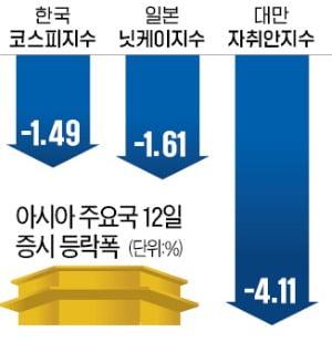 대만 TSMC 쇼크…아시아 증시 휘청