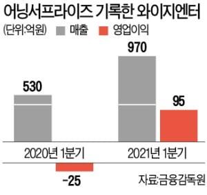 블랙핑크 팬덤이 만든 YG엔터 '깜짝실적'
