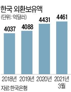 [한상춘의 국제경제 읽기] 韓 경제, 인플레發 '나선형 복합위기'에 빠지나