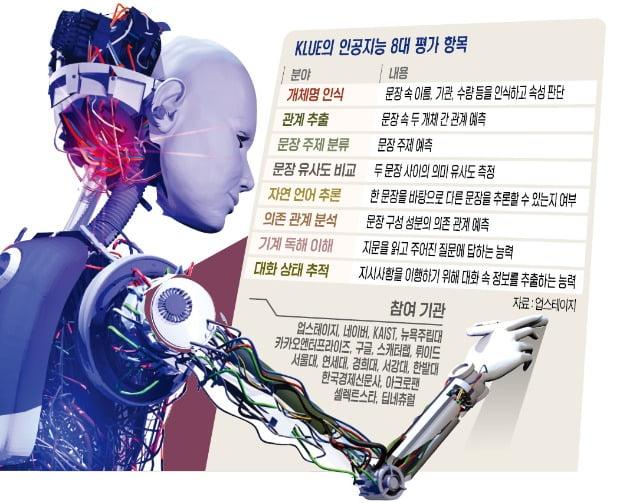"""[단독] """"수험생 AI, 한국어 실력 좀 볼까"""""""