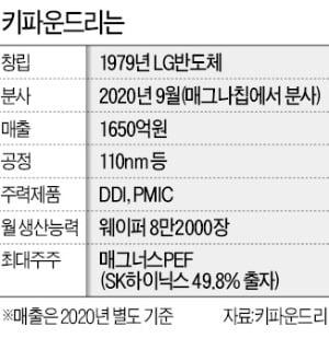 [단독]SK하이닉스, 키파운드리 인수 추진