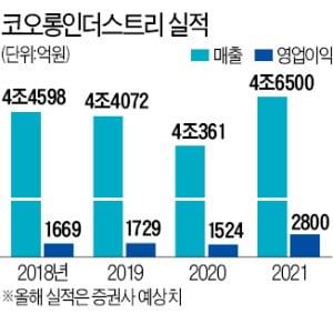 """장희구 코오롱인더스트리 사장 """"코오롱 미래는 수소…통큰 투자할 것"""""""