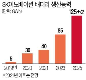 SK이노-포드 '배터리 동맹'…美에 공장 지어 전기트럭 60만대분 생산