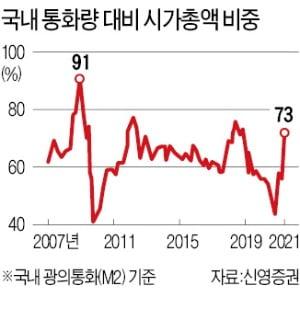 """""""인플레 압박 커져 변동성 확대…테마 ETF로 중수익 노려라"""""""