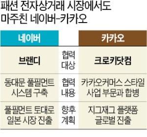 """네이버 vs 카카오 '패션왕 경쟁'…""""빅데이터로 물류시스템 선점"""""""