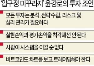 """""""코인 투자는 선물옵션보다 위험, 트레이딩 고수만 살아남을 것"""""""