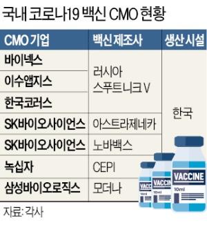 [단독] 삼성바이오의 '승부수'…mRNA 백신 원액 생산