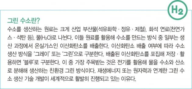 조선사도 수소에 꽂혔다…사업 선점 위해 '불꽃' 경쟁