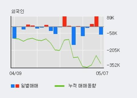 '태광' 52주 신고가 경신, 단기·중기 이평선 정배열로 상승세