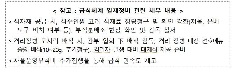 [김귀근의 병영톡톡] 잇단 '부실격리'제보에 지휘관은 휴대전화 탓…정신 못차린 軍