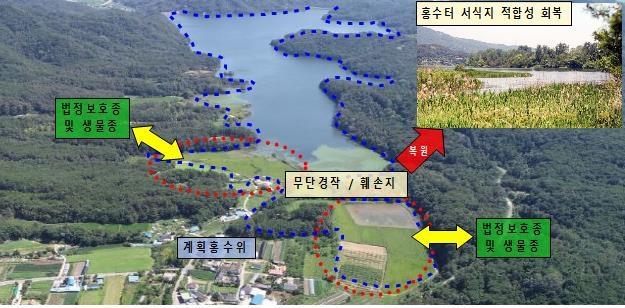 댐 저수구역 생태가치 향상을 위한 복원사업 추진