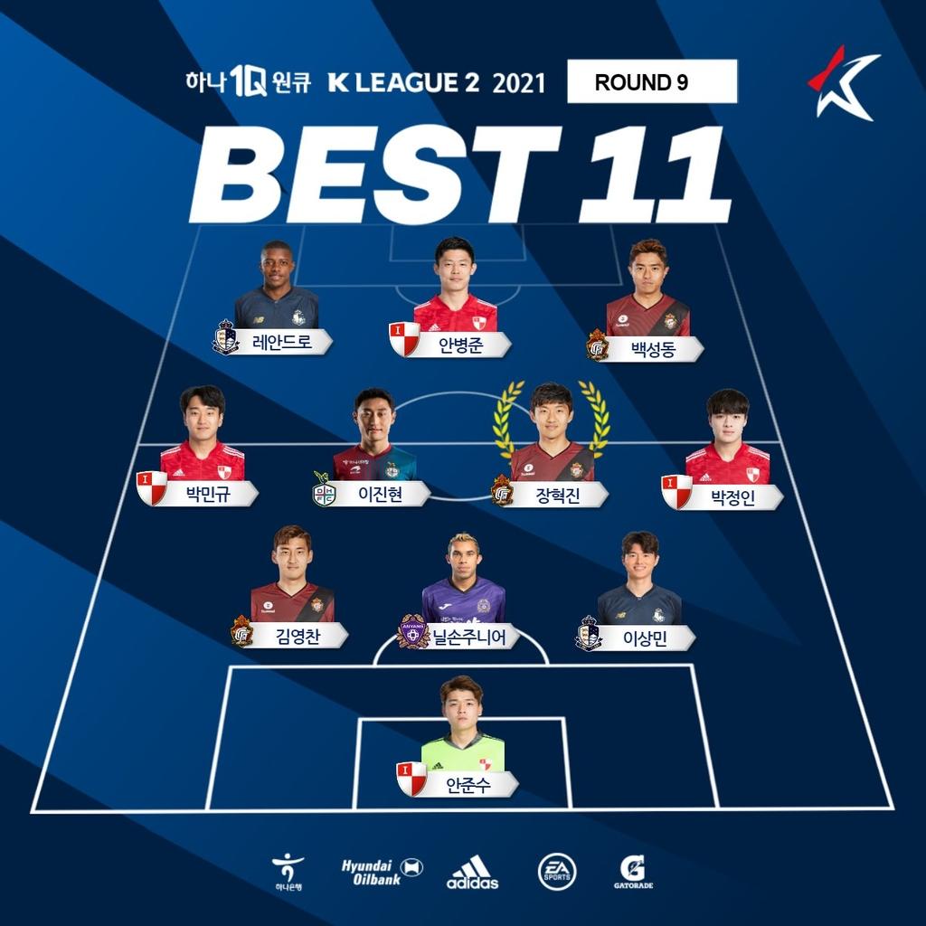 '4경기 연속골' 에드가, K리그1 13라운드 MVP…2R 연속 선정