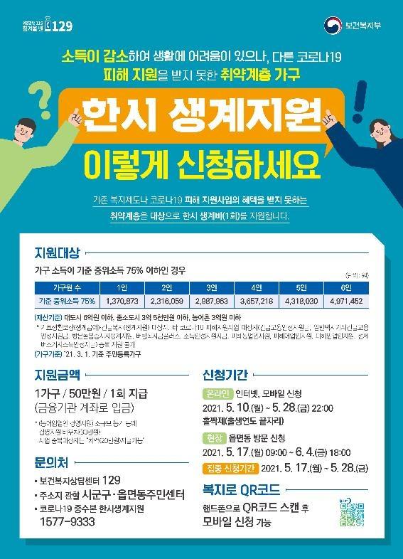 서울시, 코로나19 생계지원 50만원 지원…10일부터 접수
