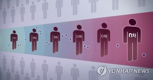 광주·전남서 코로나19 확진자 속출…곳곳 집단감염