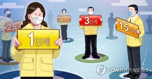 가족·직장동료·지인 연쇄감염…충북 9명 추가 확진(종합)