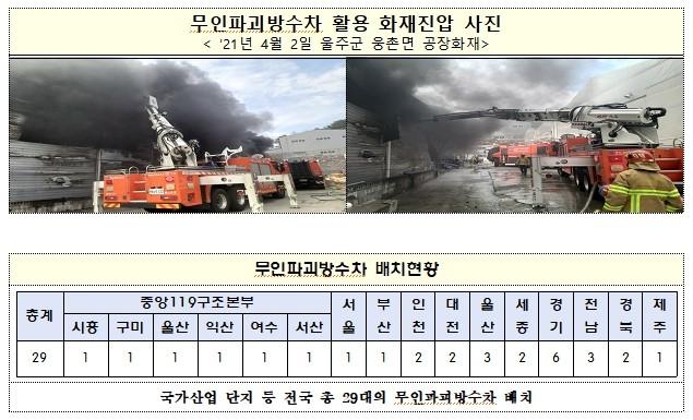 소방청, 무인파괴방수차 운용자 특별교육과정 운영