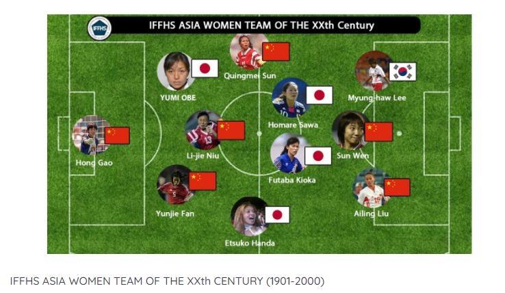 차범근·김주성·홍명보, IFFHS 선정 '20세기 아시아 베스트 11'