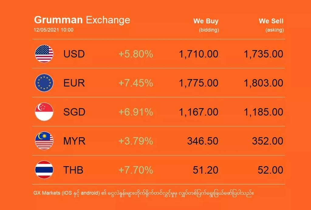 [미얀마 르포] '귀해진 현금' 바꾸는데 13%까지 수수료