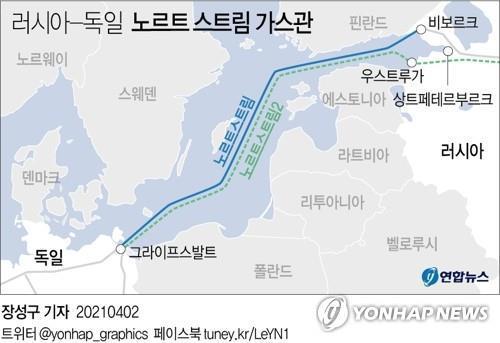 """""""러-독 연결 '노르트 스트림-2' 가스관, 80km만 남아"""""""
