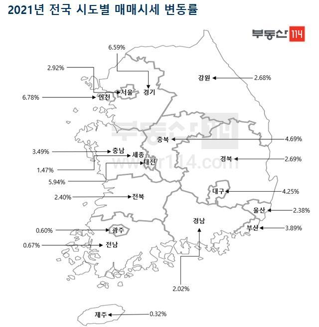 """부동산114 """"올해 아파트값 가장 많이 오른 시도는 인천"""""""