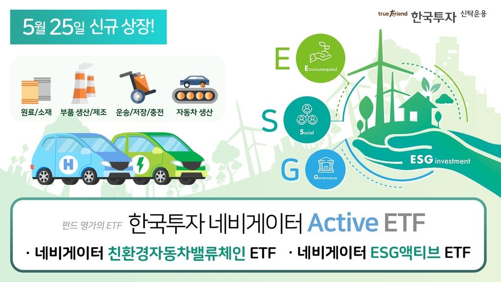 [증시신상품] 한투운용, 친환경차·ESG 투자 액티브 ETF 2종 출시