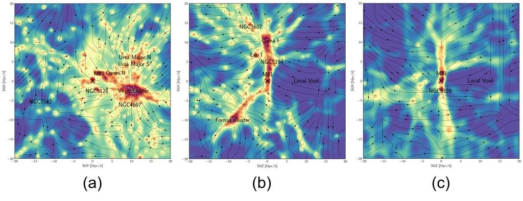 인공지능이 우리은하 둘러싼 우주 속 암흑물질 지도 그렸다