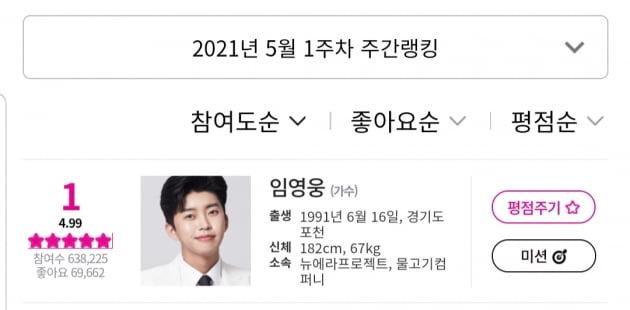 임영웅, 7주 연속 아이돌차트 평점랭킹 1위 '압도적 인기'