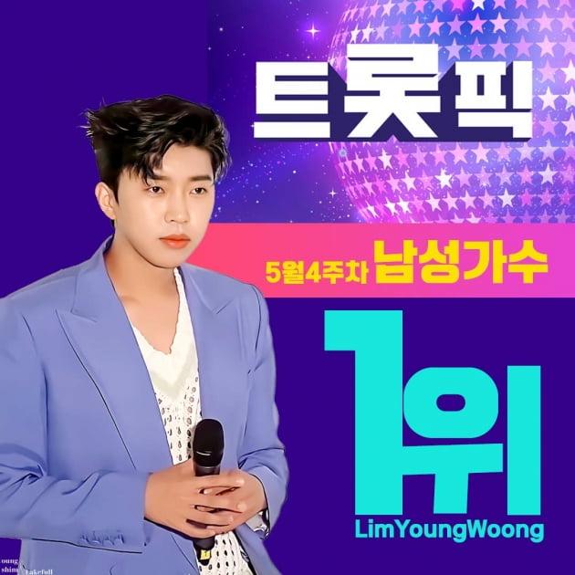 임영웅, '트롯픽' 위클리 투표 1위…'인기 절정'