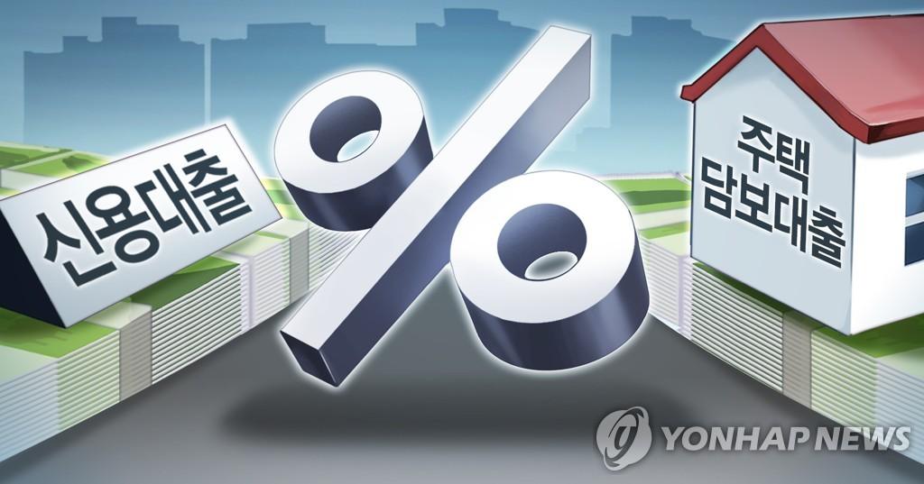 대출금리 1%p 오르면 가계 이자부담 12조원 '껑충'