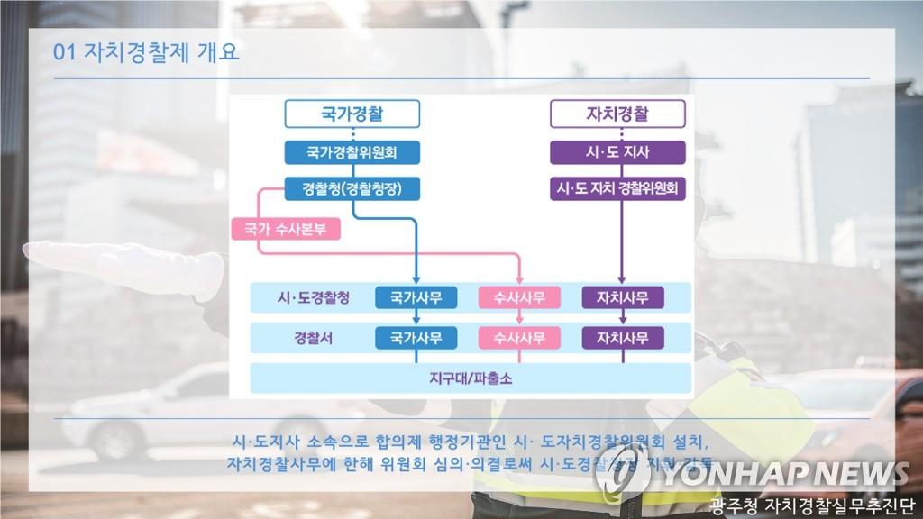 광주자치경찰위원회 10일 출범…2과 28명 사무국 구성